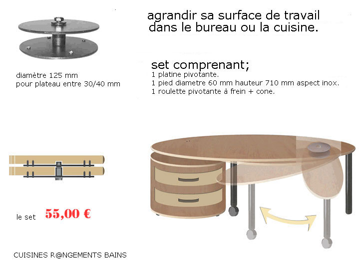 Pied de table pivotante cuisinesr ngementsbains for Quincaillerie de cuisine