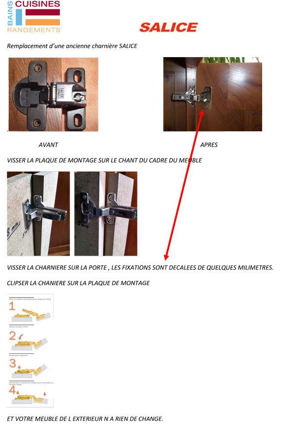 ancienne charniere salice cuisinesr ngementsbains. Black Bedroom Furniture Sets. Home Design Ideas